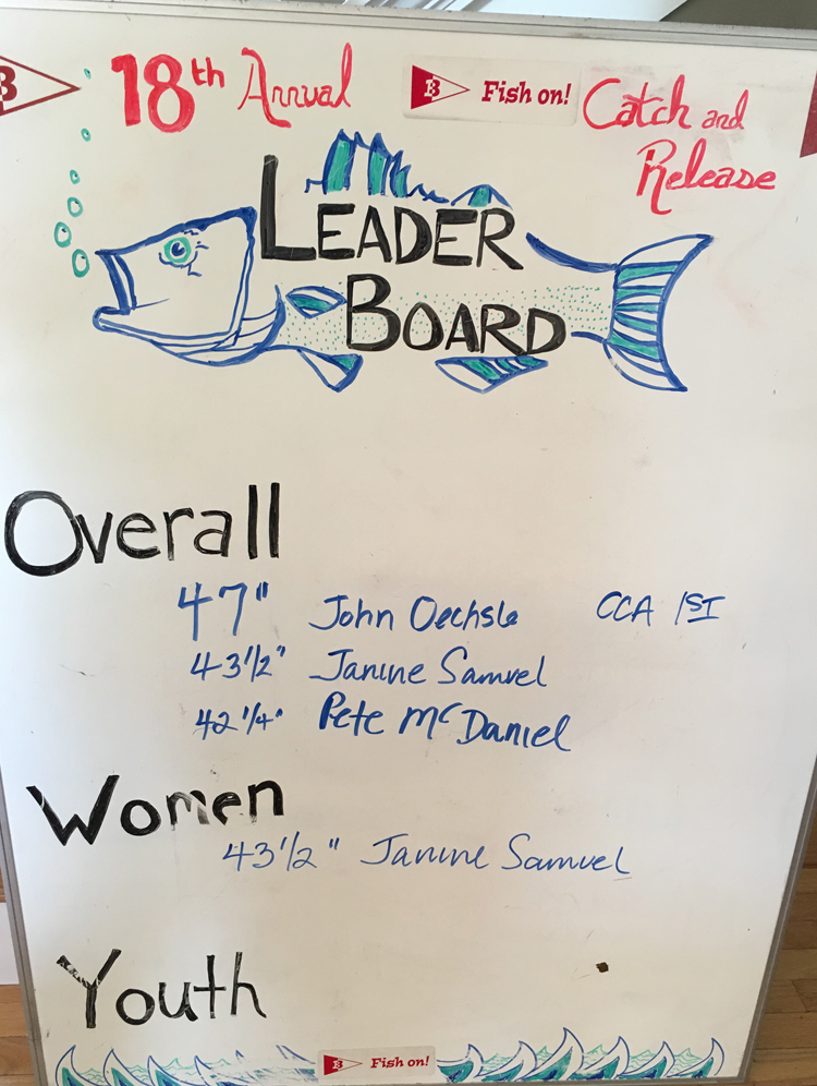 Boatyard Tournament Leader Board